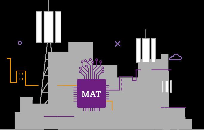 Use case of node B deployment enhancements using MAT Automation